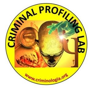 profiling-lab